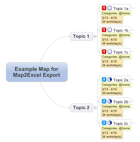 Advance_map2excel_example.jpg
