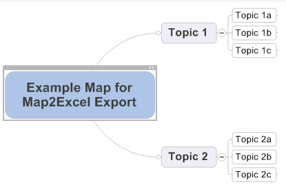 Map2excel_example_map.png